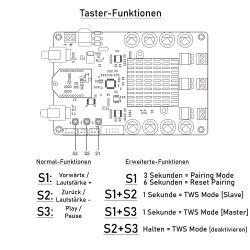 TinySine TSA7800B 2.1 Bluetooth Digital Verstärker Modul Class-D ADAU1701 DSP