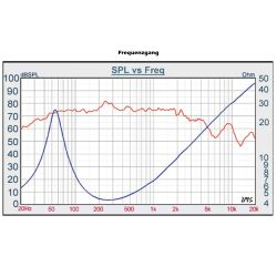 "Tang Band W3-1876S Mini Subwoofer Bass Tieftöner Langhub 80mm 8cm 3"" 30W 4Ohm"