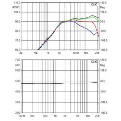 Omnes Audio AMT 60.1 Air Motion Transformer AMT HiFi Hochtöner 80W 6Ohm 91dB