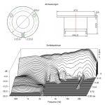 Omnes Audio T25 H Hochtöner 25 mm Seide Gewebe Kalotte Waveguide Neodym linear